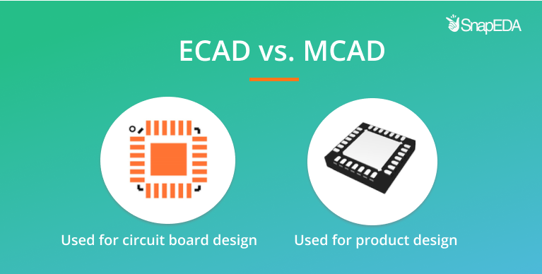 What Are Ecad Libraries Snapeda Blog